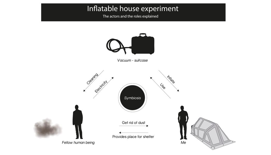 neok_design_inflatable_house_experiment_koen_venneman_scheme